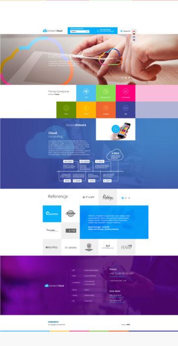 serwisy www comarch cloud